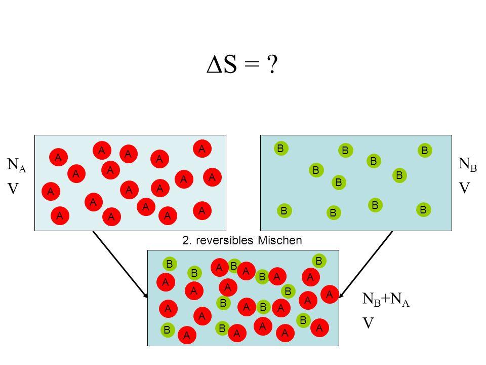 ∆S = A B NA NB V V 2. reversibles Mischen B A NB+NA V