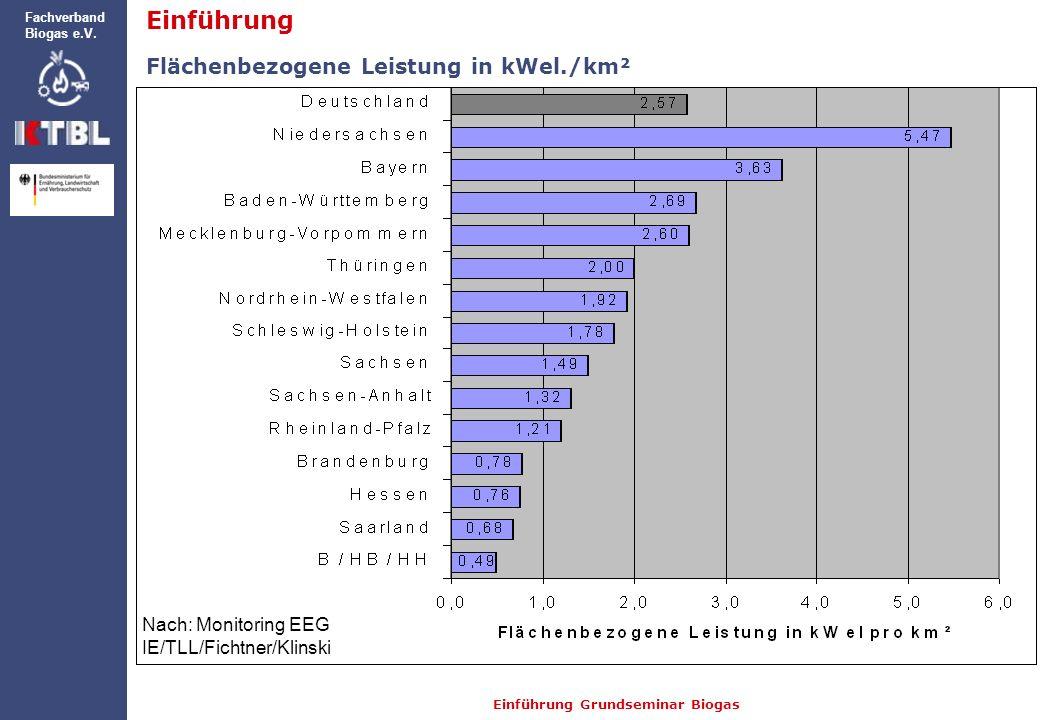 Einführung Flächenbezogene Leistung in kWel./km²