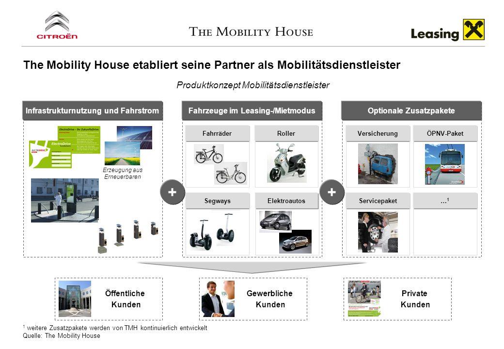 Unser Partnerschaftsmodell ist das Alleinstellungsmerkmal von TMH