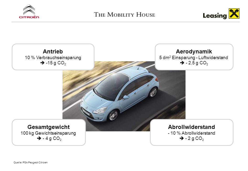 Citroën: zwei neue Elektrofahrzeuge