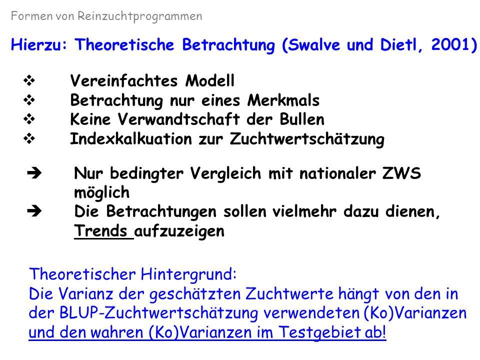 Hierzu: Theoretische Betrachtung (Swalve und Dietl, 2001)