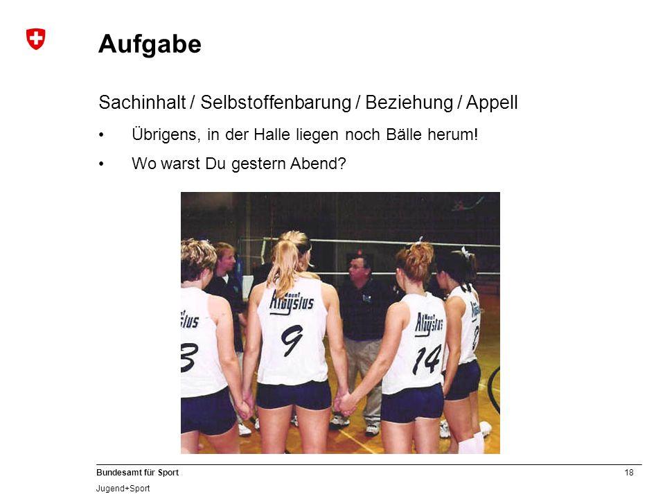 Aufgabe Sachinhalt / Selbstoffenbarung / Beziehung / Appell