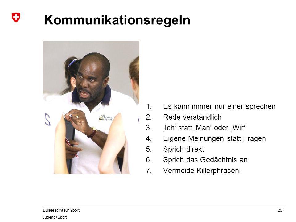Kommunikationsregeln