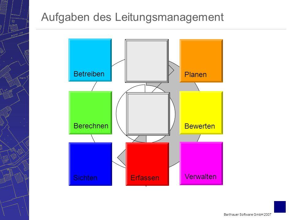 Aufgaben des Leitungsmanagement