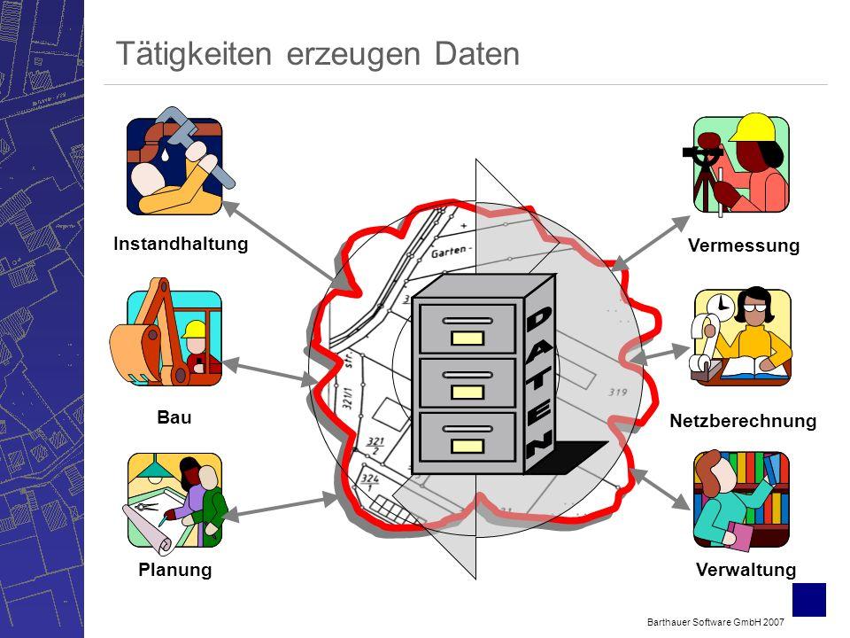 Tätigkeiten erzeugen Daten
