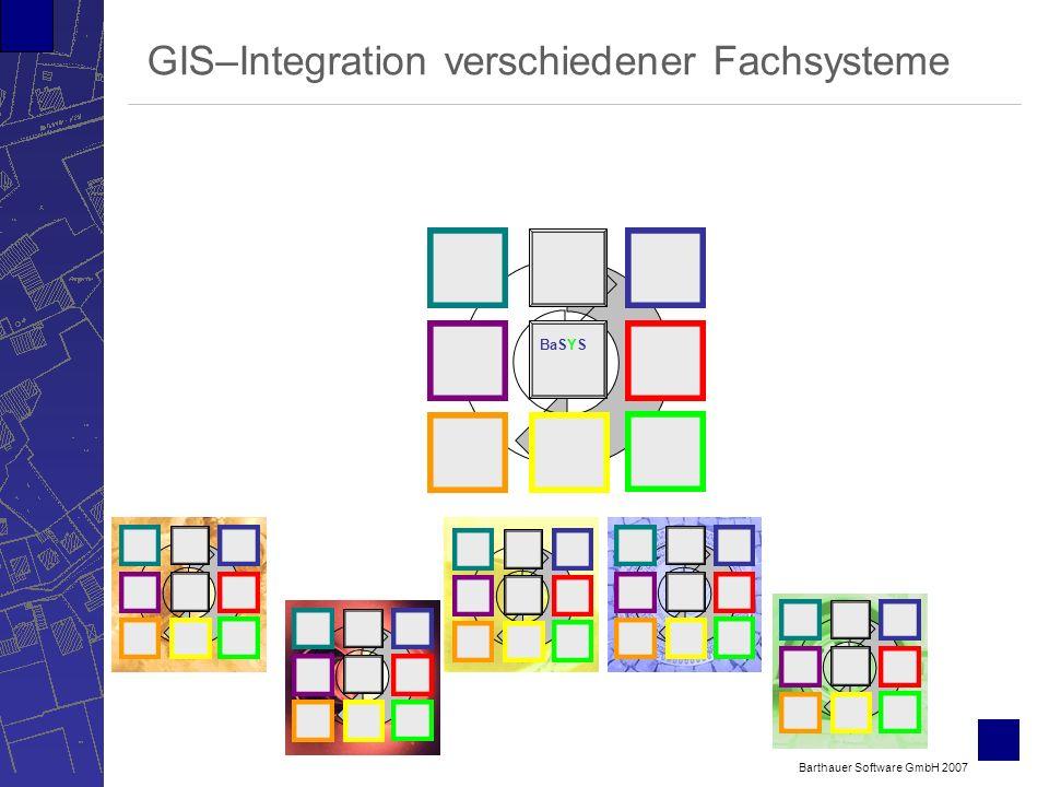 GIS–Integration verschiedener Fachsysteme
