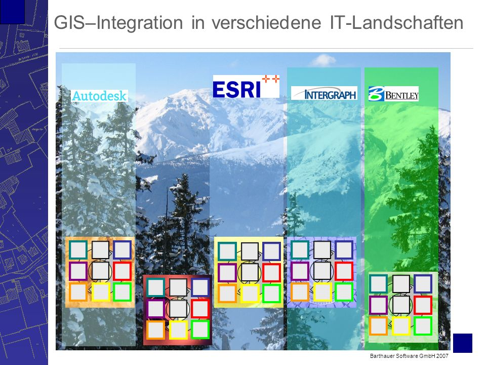 GIS–Integration in verschiedene IT-Landschaften