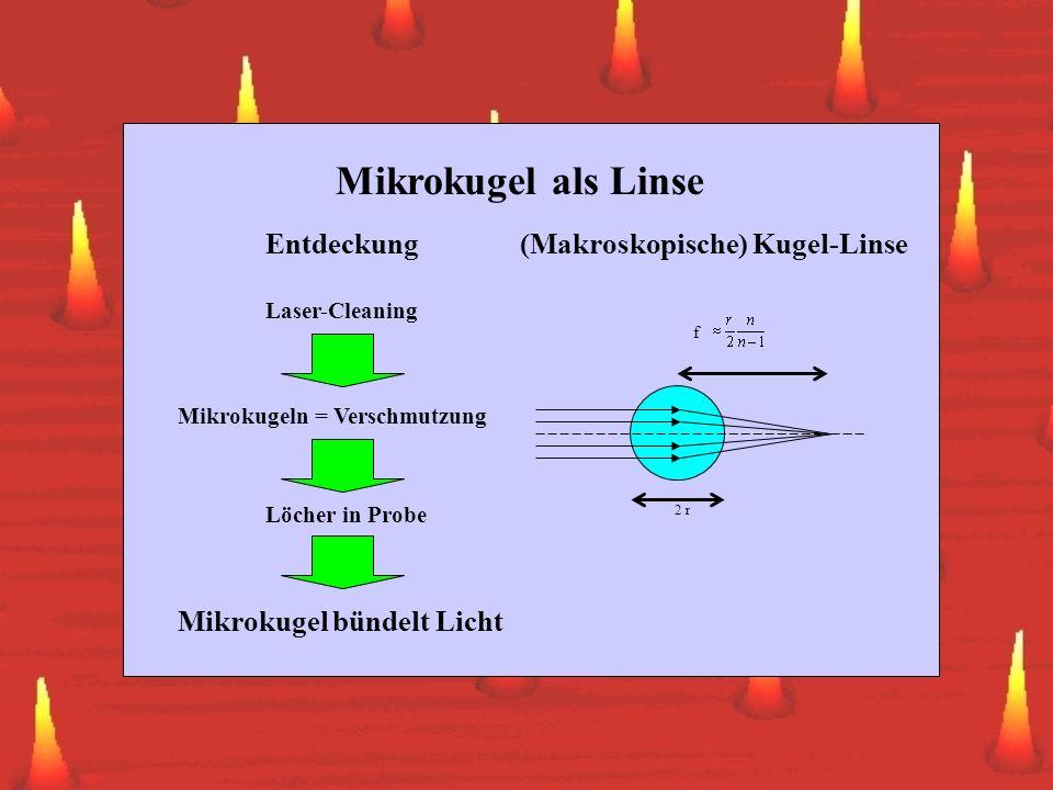 Mikrokugel als Linse Entdeckung (Makroskopische) Kugel-Linse