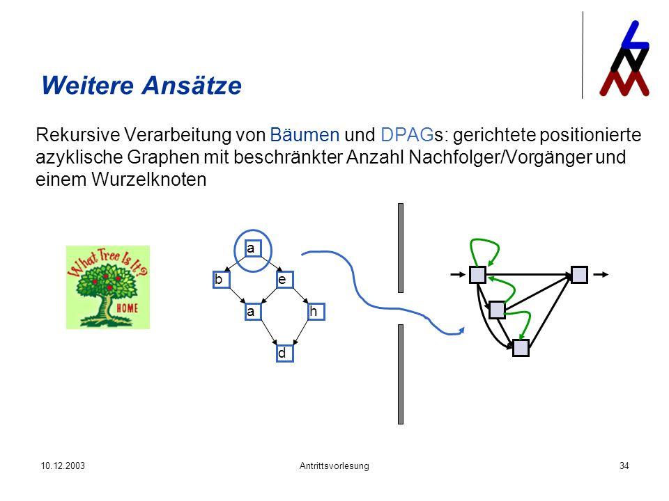 Weitere Ansätze Rekursive Verarbeitung von Bäumen und DPAGs: gerichtete positionierte.