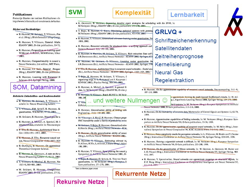 Weitere Ansätze SVM Komplexität Lernbarkeit GRLVQ + SOM, Datamining