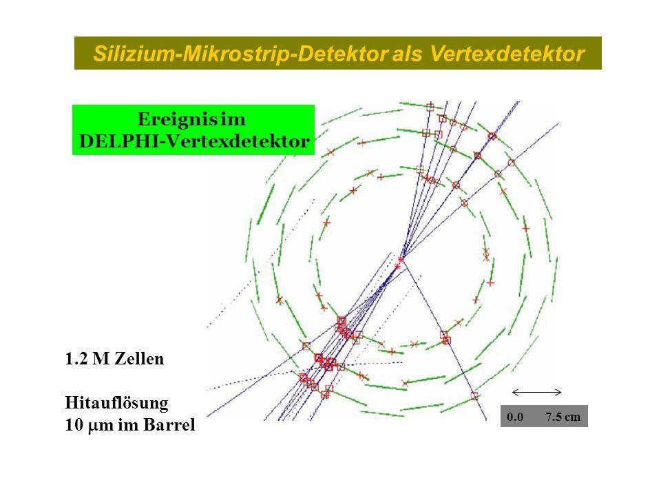 Silizium-Mikrostrip-Detektor als Vertexdetektor