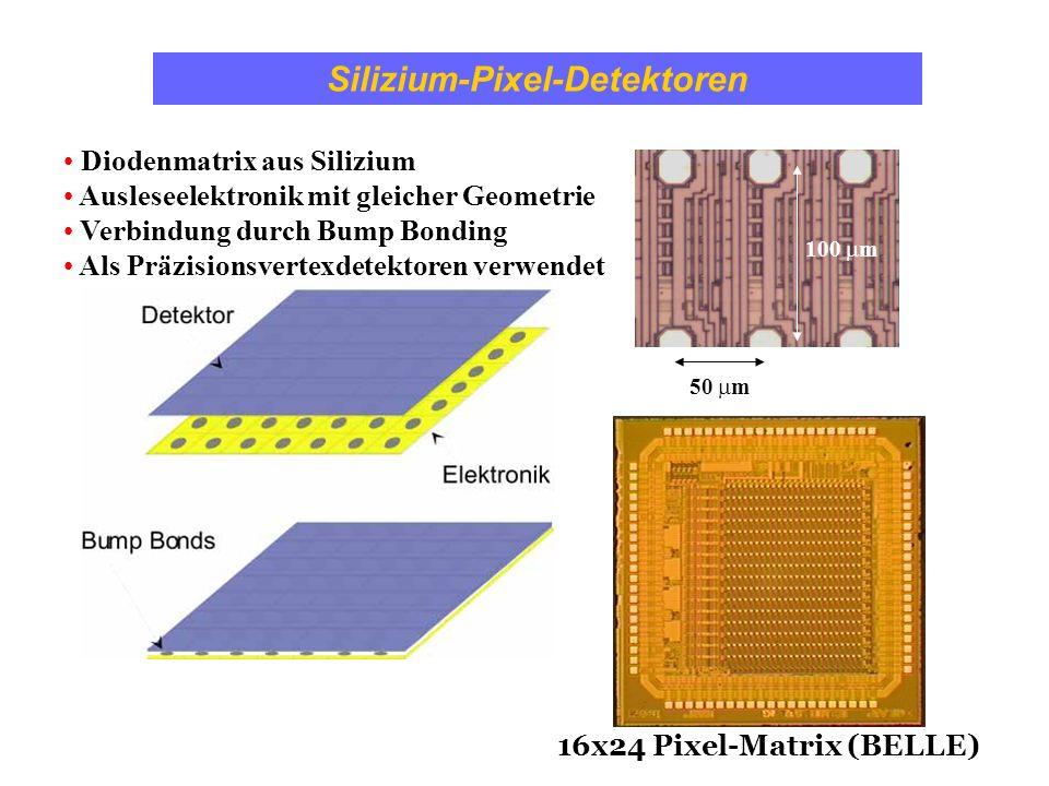 Silizium-Pixel-Detektoren 16x24 Pixel-Matrix (BELLE)
