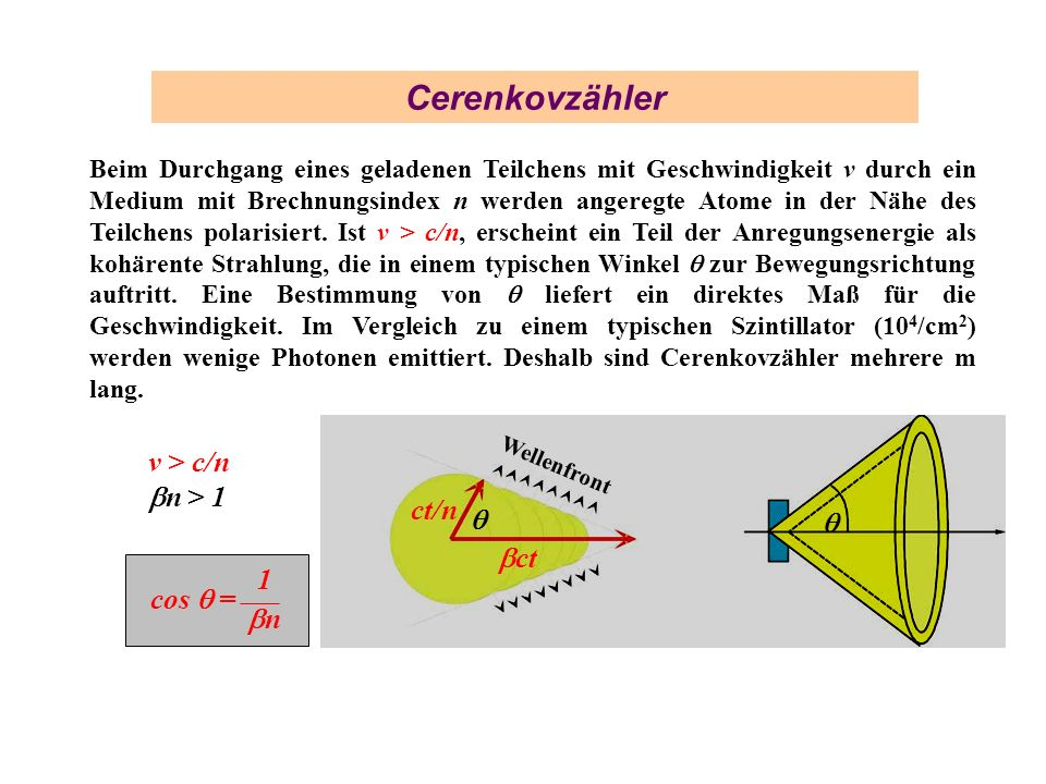 Cerenkovzähler v > c/n bn > 1 ct/n q bct 1 cos q = ____ bn