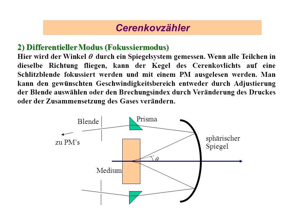 Cerenkovzähler 2) Differentieller Modus (Fokussiermodus)