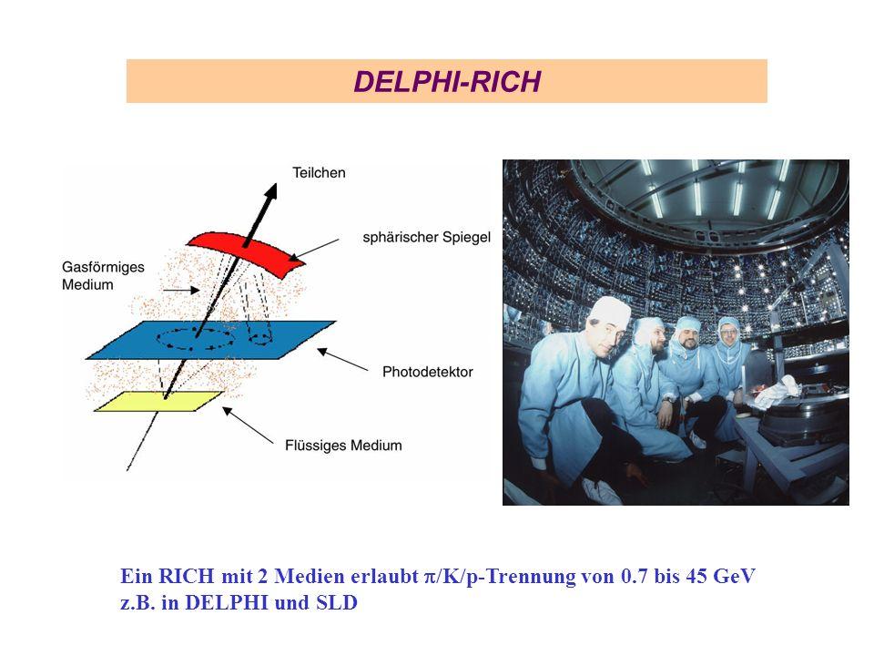 DELPHI-RICH Ein RICH mit 2 Medien erlaubt p/K/p-Trennung von 0.7 bis 45 GeV z.B. in DELPHI und SLD