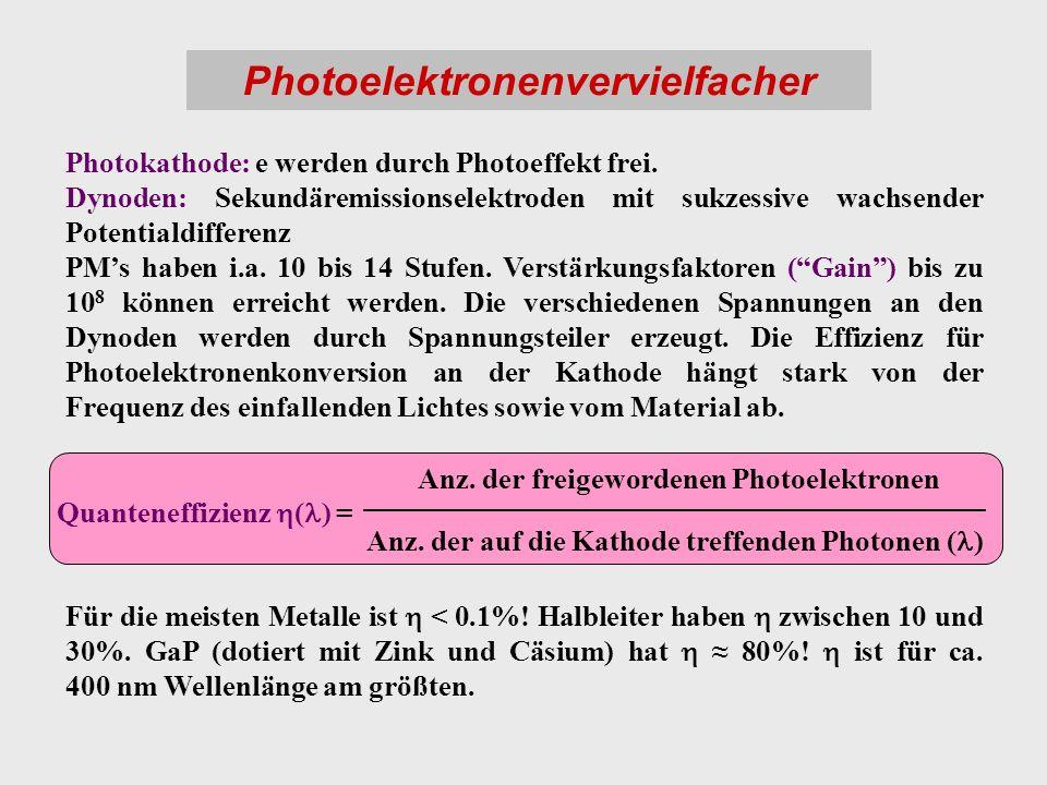 Photoelektronenvervielfacher