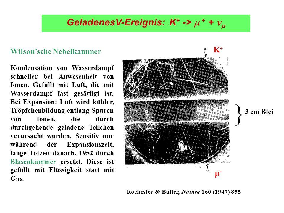 GeladenesV-Ereignis: K+ -> m + + nm