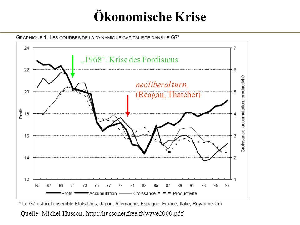 "Ökonomische Krise ""1968 , Krise des Fordismus neoliberal turn,"