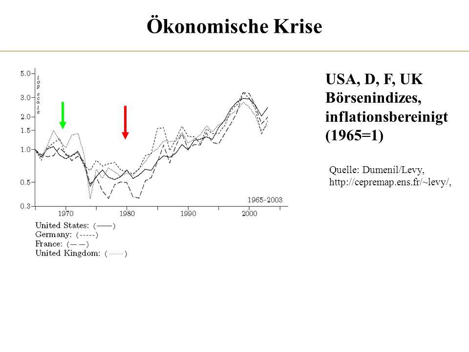 Ökonomische Krise USA, D, F, UK Börsenindizes, inflationsbereinigt