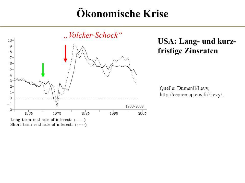 """Ökonomische Krise """"Volcker-Schock USA: Lang- und kurz-"""