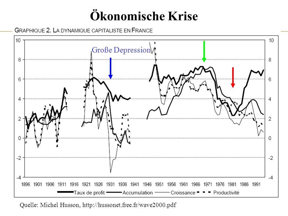 """Ökonomische Krise Große Depression """"1968 , Krise des Fordismus"""