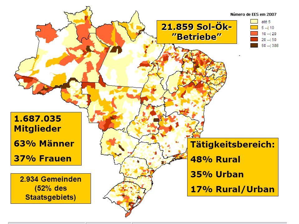 2.934 Gemeinden (52% des Staatsgebiets)