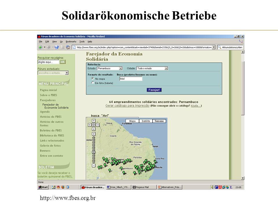 Solidarökonomische Betriebe