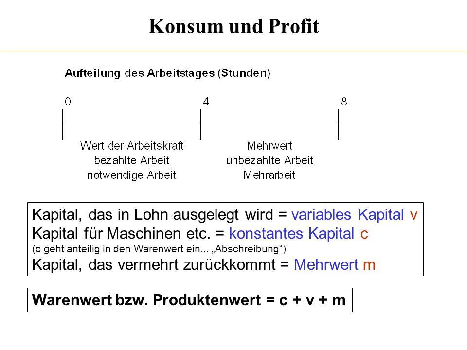 Konsum und Profit Kapital, das in Lohn ausgelegt wird = variables Kapital v. Kapital für Maschinen etc. = konstantes Kapital c.