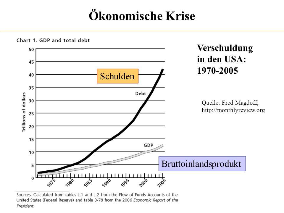 Ökonomische Krise Verschuldung in den USA: 1970-2005 Schulden