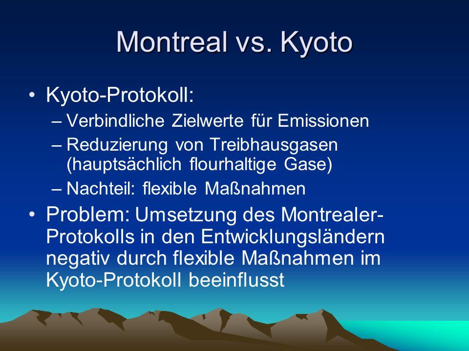 Montreal vs. Kyoto Kyoto-Protokoll: