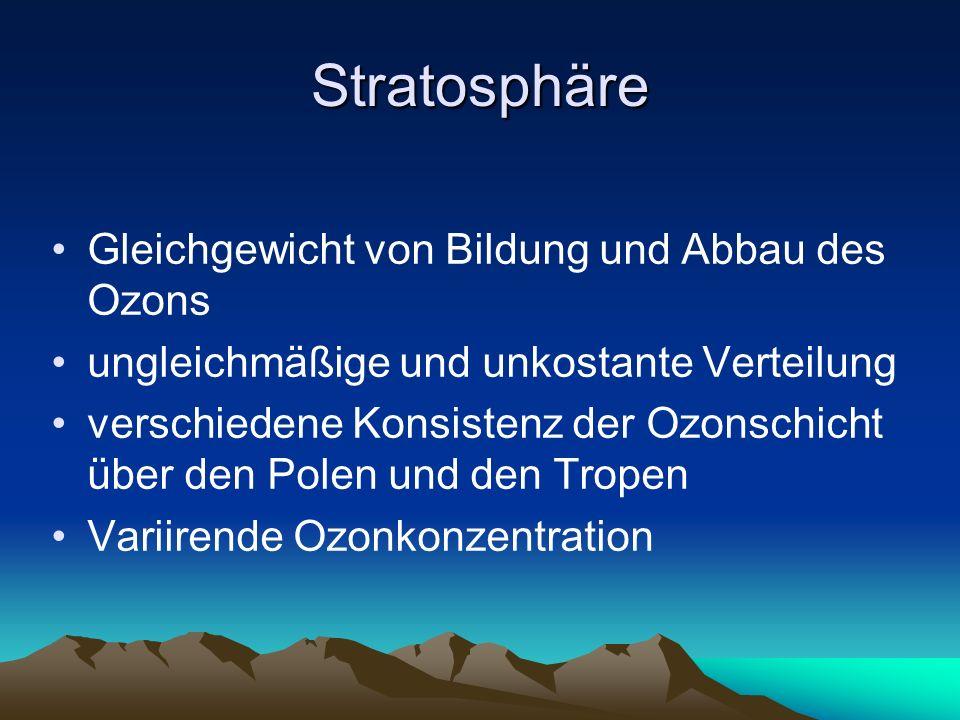 Stratosphäre Gleichgewicht von Bildung und Abbau des Ozons