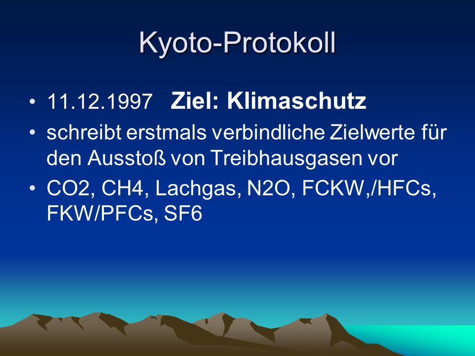 Kyoto-Protokoll 11.12.1997 Ziel: Klimaschutz