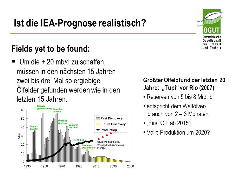Ist die IEA-Prognose realistisch
