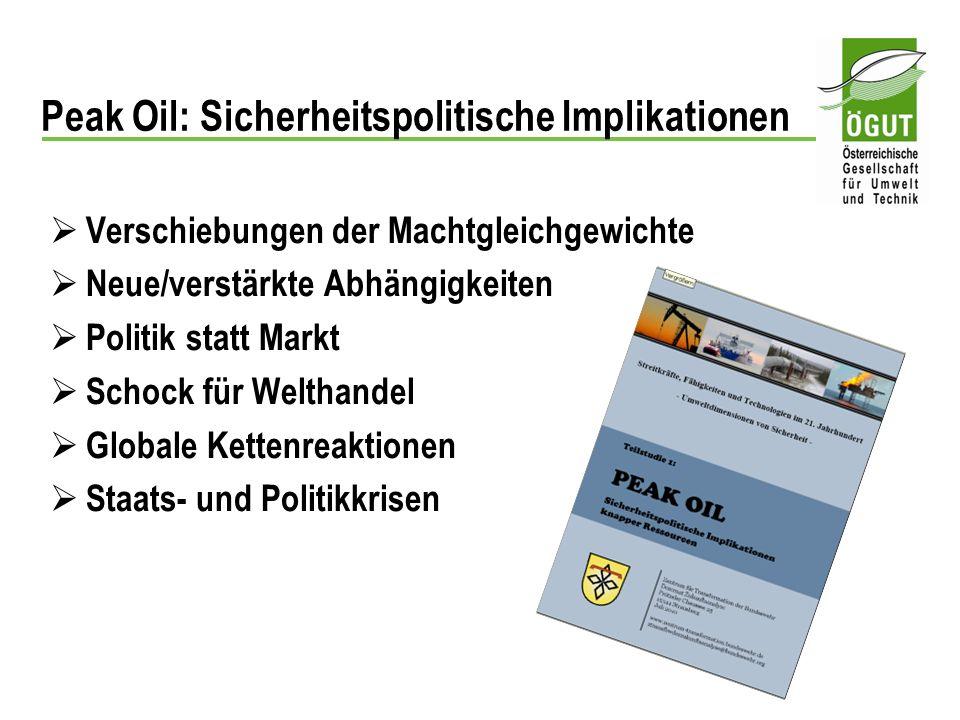 Peak Oil: Sicherheitspolitische Implikationen