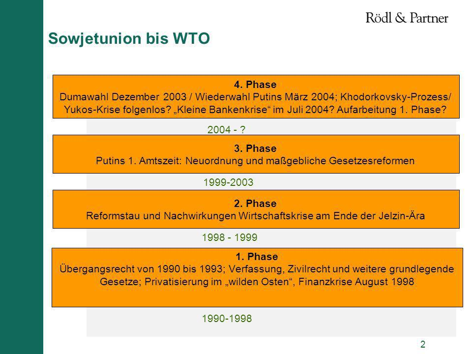 Sowjetunion bis WTO 4. Phase