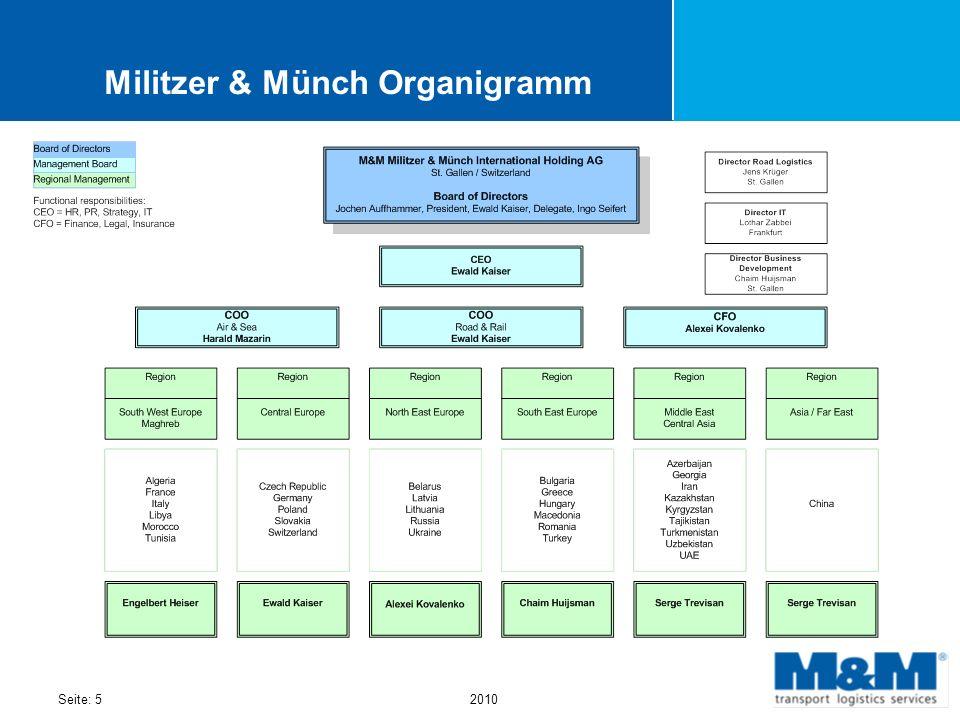Militzer & Münch Organigramm