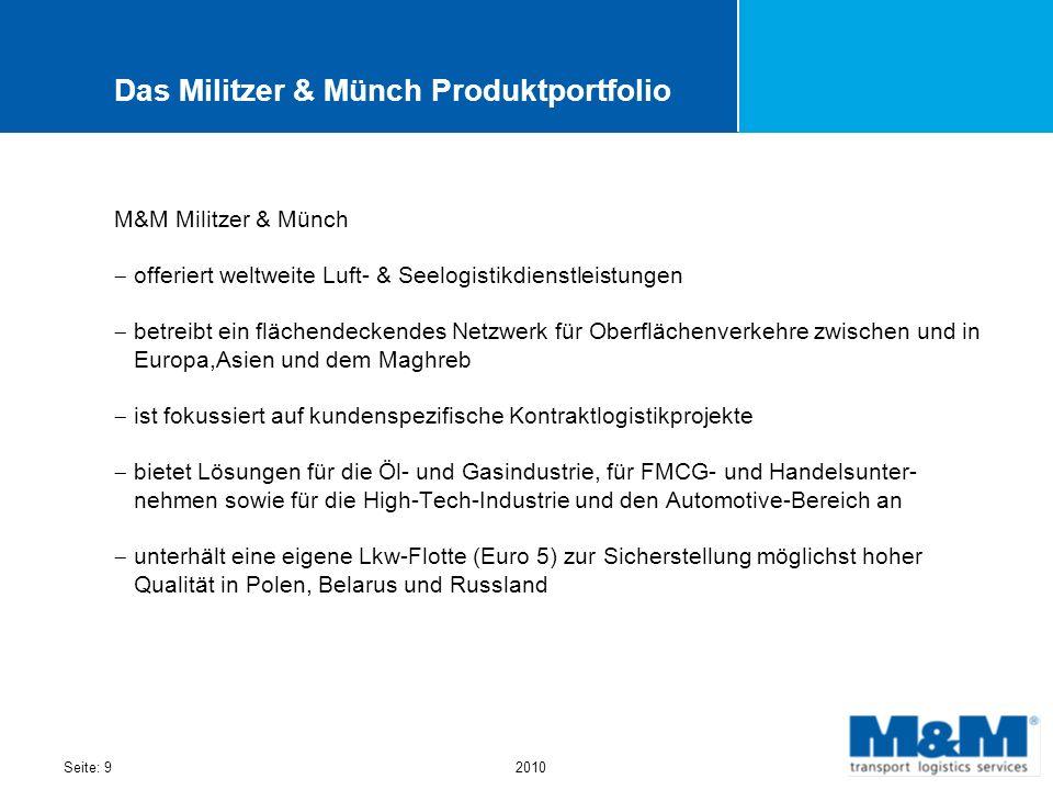 Das Militzer & Münch Produktportfolio