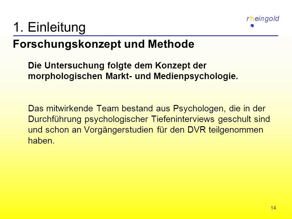 1. Einleitung Forschungskonzept und Methode