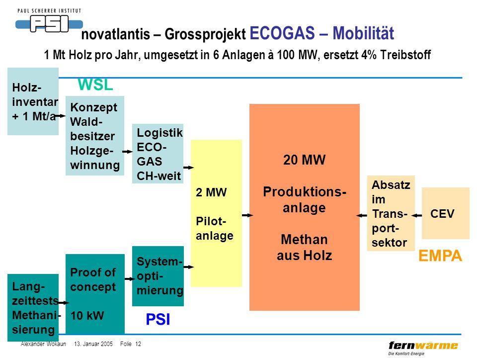 novatlantis – Grossprojekt ECOGAS – Mobilität 1 Mt Holz pro Jahr, umgesetzt in 6 Anlagen à 100 MW, ersetzt 4% Treibstoff