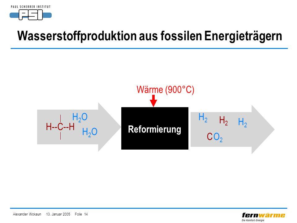 Wasserstoffproduktion aus fossilen Energieträgern