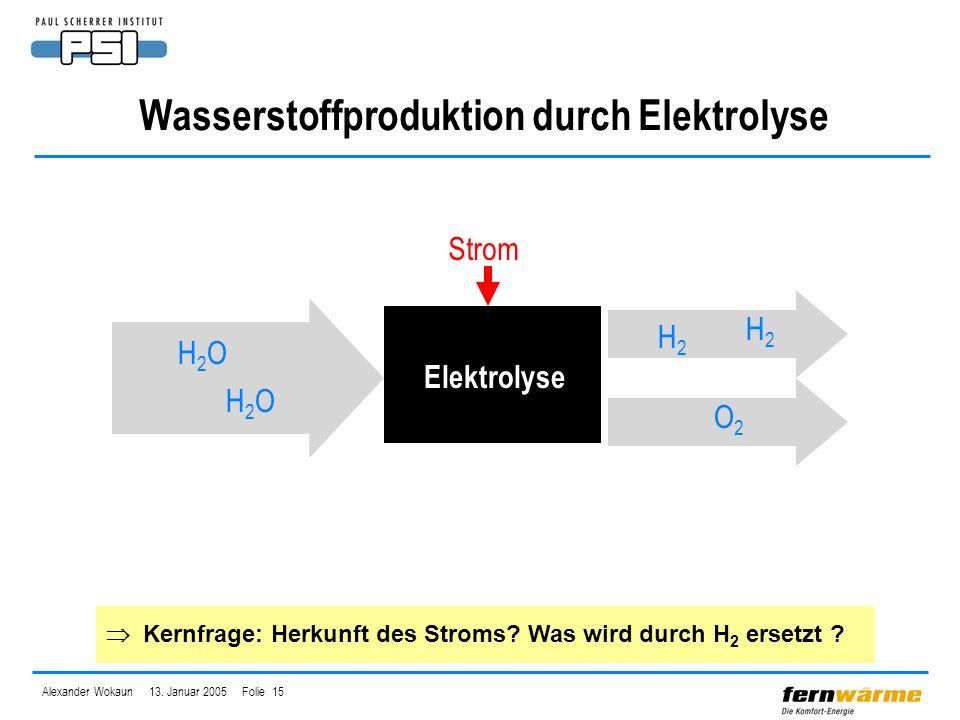Wasserstoffproduktion durch Elektrolyse