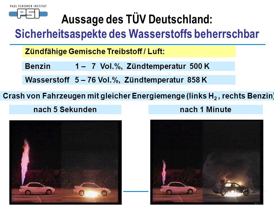 Aussage des TÜV Deutschland: Sicherheitsaspekte des Wasserstoffs beherrschbar