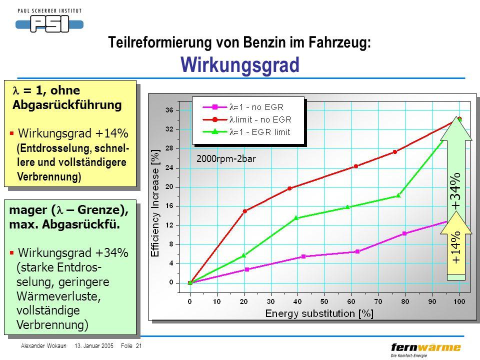 Teilreformierung von Benzin im Fahrzeug: Wirkungsgrad