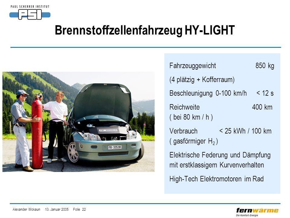 Brennstoffzellenfahrzeug HY-LIGHT