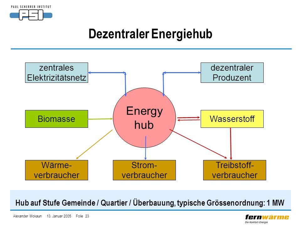 Dezentraler Energiehub