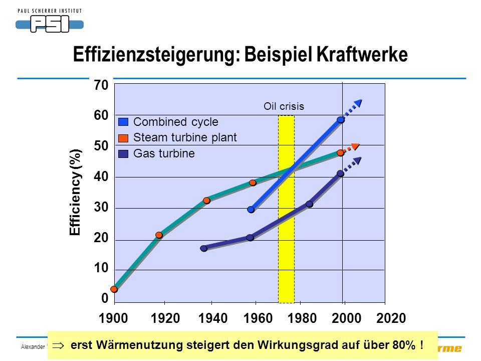 Effizienzsteigerung: Beispiel Kraftwerke
