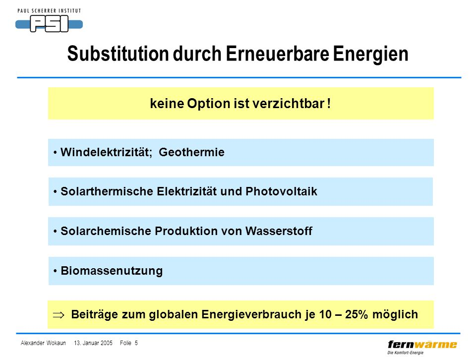 Substitution durch Erneuerbare Energien