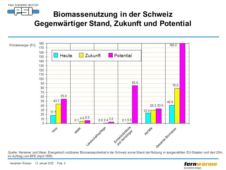 Biomassenutzung in der Schweiz Gegenwärtiger Stand, Zukunft und Potential