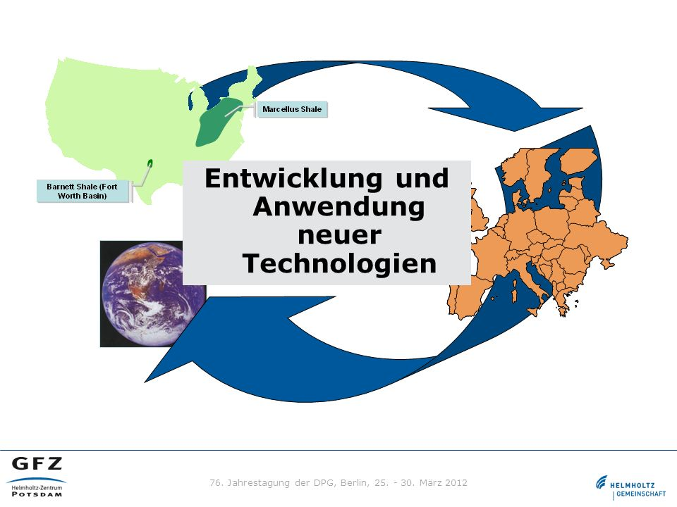 Entwicklung und Anwendung neuer Technologien