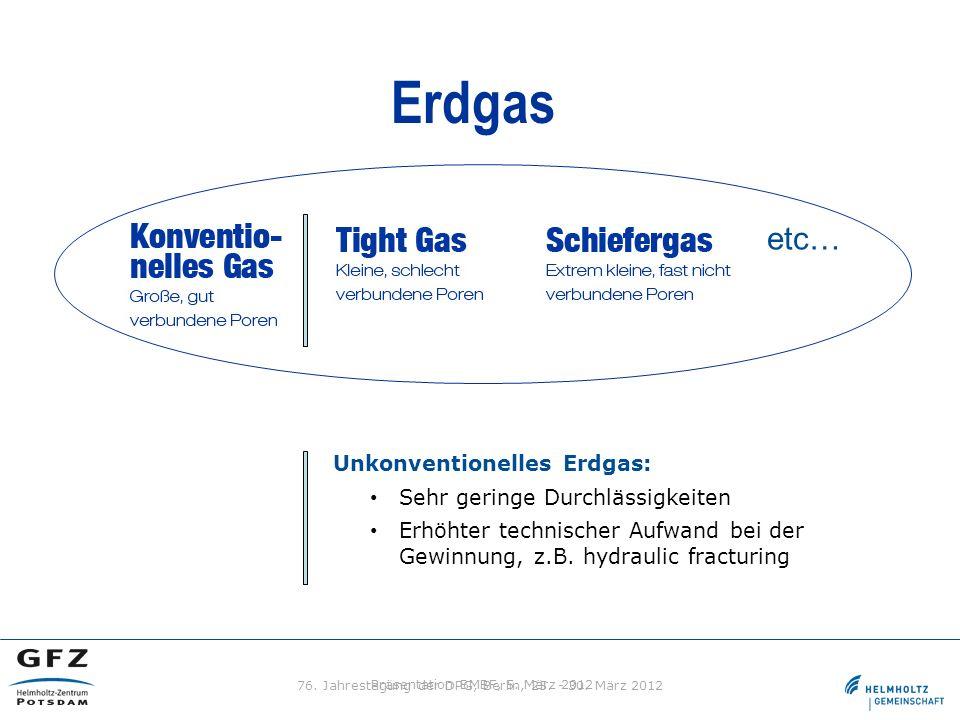 Erdgas etc… Unkonventionelles Erdgas: Sehr geringe Durchlässigkeiten